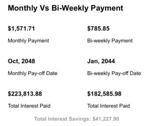bi-weekly breakdown